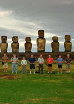 Easter Island Gay Adventure Tour